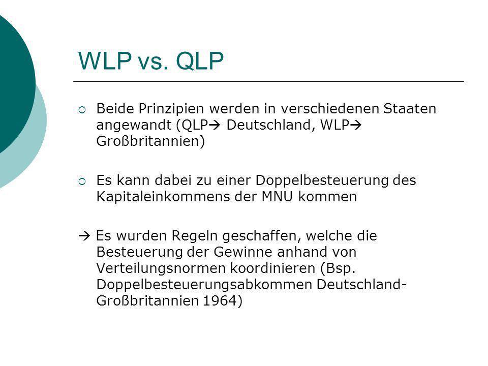 WLP vs. QLP Beide Prinzipien werden in verschiedenen Staaten angewandt (QLP Deutschland, WLP Großbritannien) Es kann dabei zu einer Doppelbesteuerung