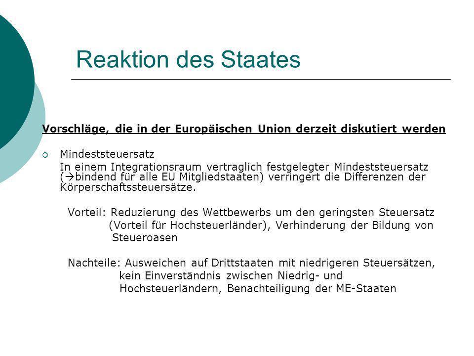 Reaktion des Staates Vorschläge, die in der Europäischen Union derzeit diskutiert werden Mindeststeuersatz In einem Integrationsraum vertraglich festg