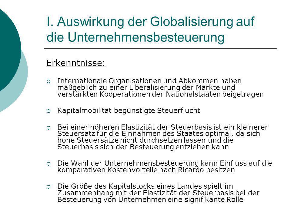 I. Auswirkung der Globalisierung auf die Unternehmensbesteuerung Erkenntnisse: Internationale Organisationen und Abkommen haben maßgeblich zu einer Li