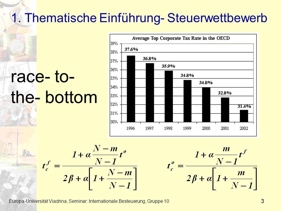 1. Thematische Einführung- Steuerwettbewerb Europa-Universität Viadrina, Seminar: Internationale Besteuerung, Gruppe 10 3 race- to- the- bottom