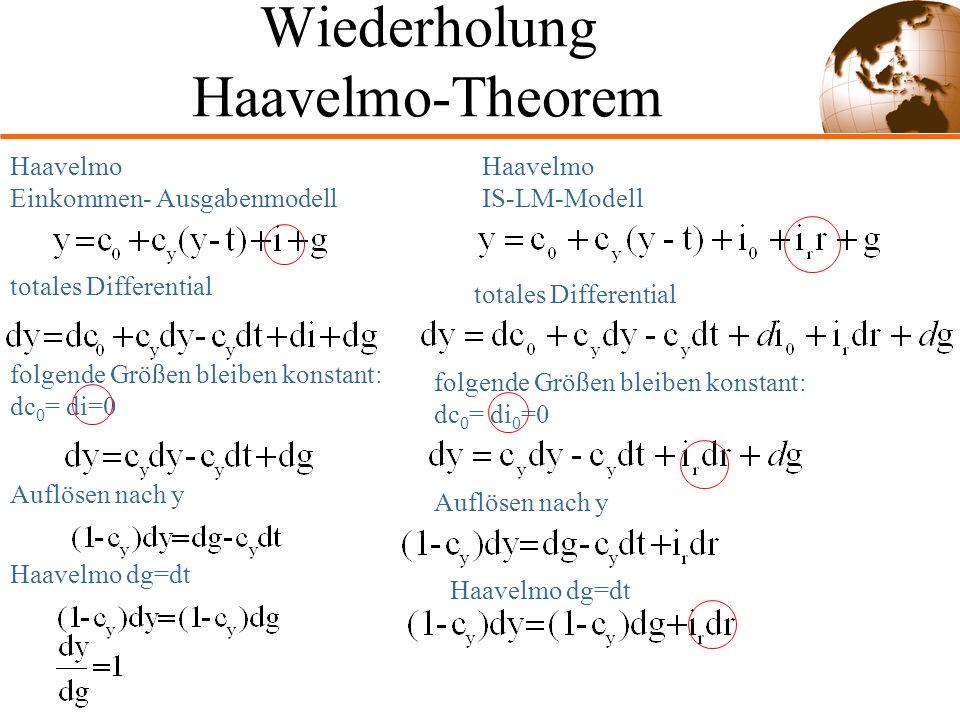 Wiederholung Haavelmo-Theorem Haavelmo Einkommen- Ausgabenmodell Haavelmo IS-LM-Modell totales Differential Auflösen nach y folgende Größen bleiben konstant: dc 0 = di=0 Haavelmo dg=dt totales Differential folgende Größen bleiben konstant: dc 0 = di 0 =0 Auflösen nach y Haavelmo dg=dt