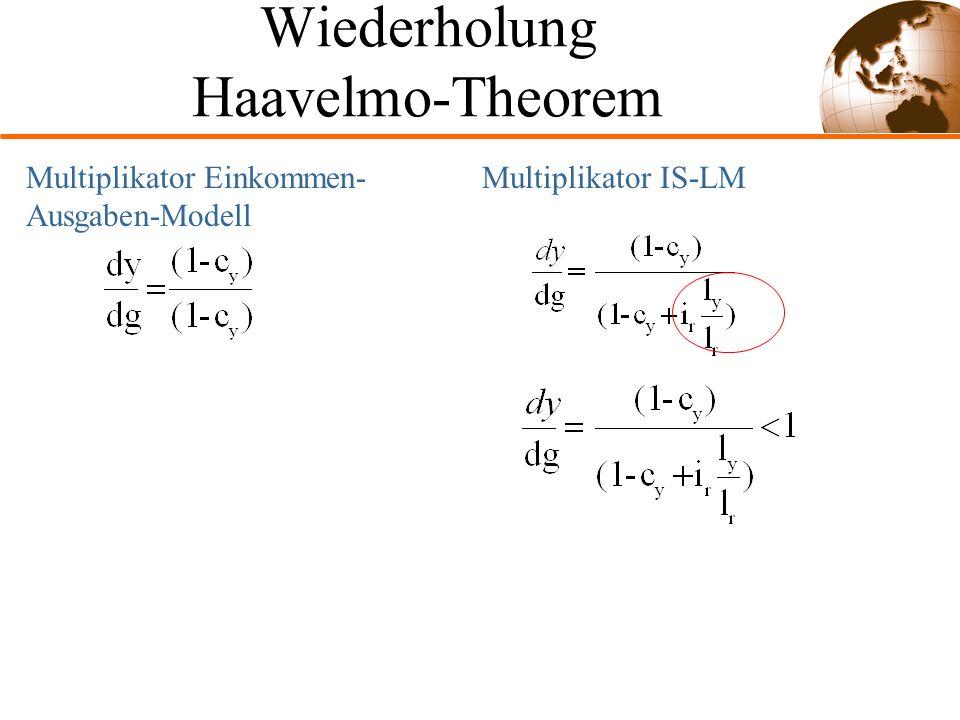 Wiederholung Haavelmo-Theorem Multiplikator IS-LMMultiplikator Einkommen- Ausgaben-Modell