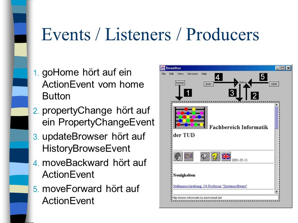 Events / Listeners / Producers 1. goHome hört auf ein ActionEvent vom home Button 2.