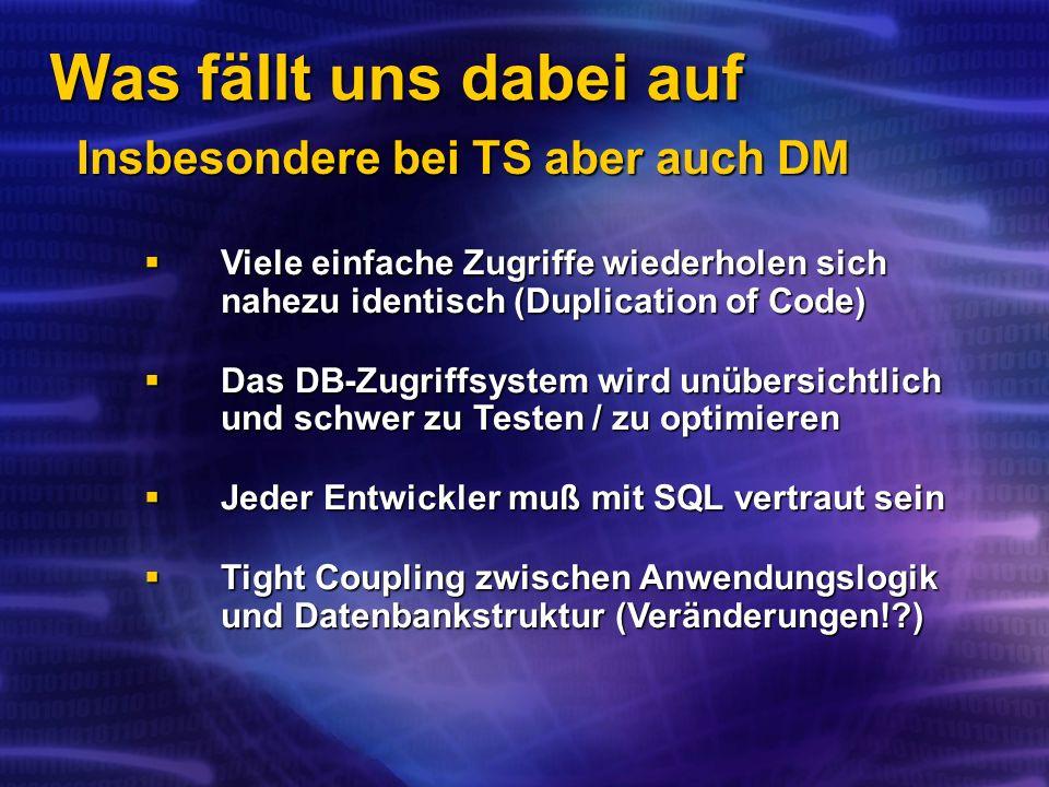 Was fällt uns dabei auf Viele einfache Zugriffe wiederholen sich nahezu identisch (Duplication of Code) Viele einfache Zugriffe wiederholen sich nahezu identisch (Duplication of Code) Das DB-Zugriffsystem wird unübersichtlich und schwer zu Testen / zu optimieren Das DB-Zugriffsystem wird unübersichtlich und schwer zu Testen / zu optimieren Jeder Entwickler muß mit SQL vertraut sein Jeder Entwickler muß mit SQL vertraut sein Tight Coupling zwischen Anwendungslogik und Datenbankstruktur (Veränderungen! ) Tight Coupling zwischen Anwendungslogik und Datenbankstruktur (Veränderungen! ) Insbesondere bei TS aber auch DM