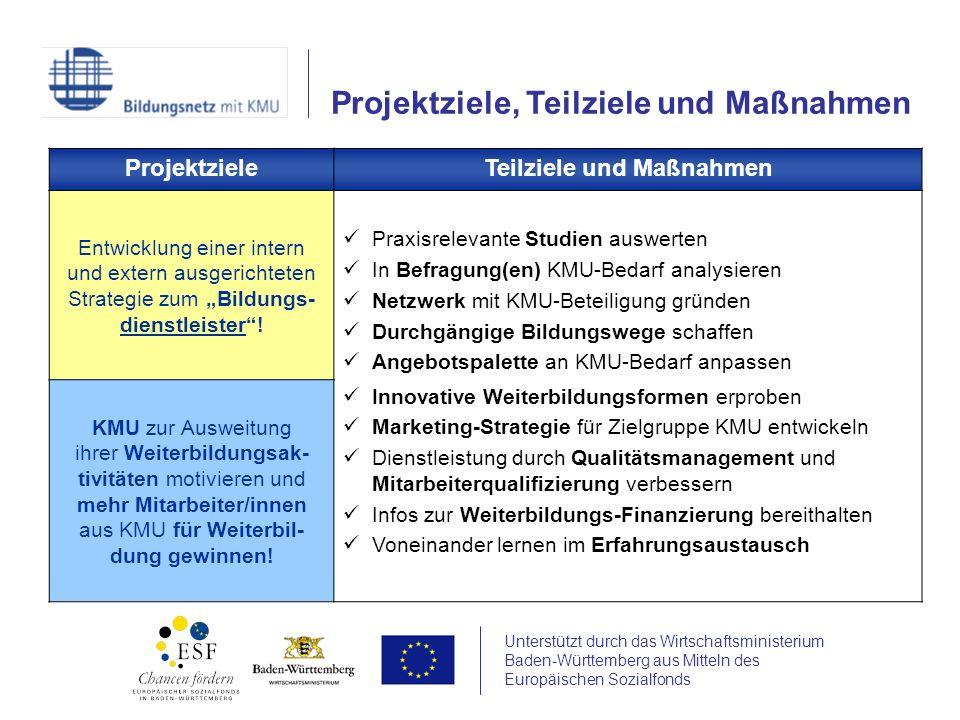 Unterstützt durch das Wirtschaftsministerium Baden-Württemberg aus Mitteln des Europäischen Sozialfonds ProjektzieleTeilziele und Maßnahmen Entwicklung einer intern und extern ausgerichteten Strategie zum Bildungs- dienstleister.