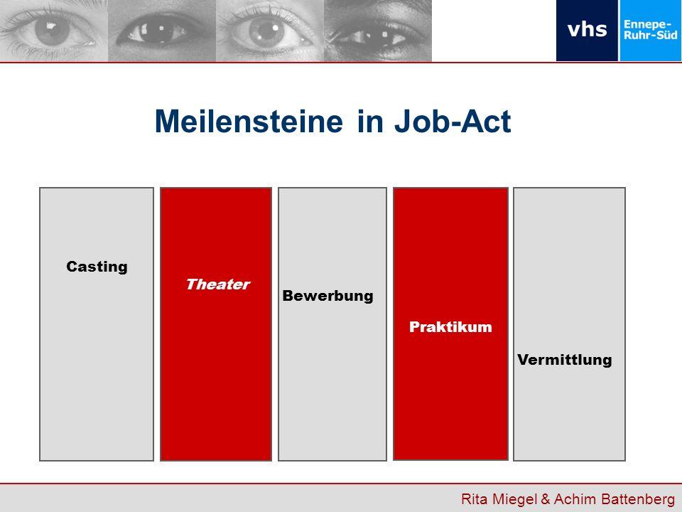 Casting Theater Bewerbung Vermittlung Praktikum Meilensteine in Job-Act