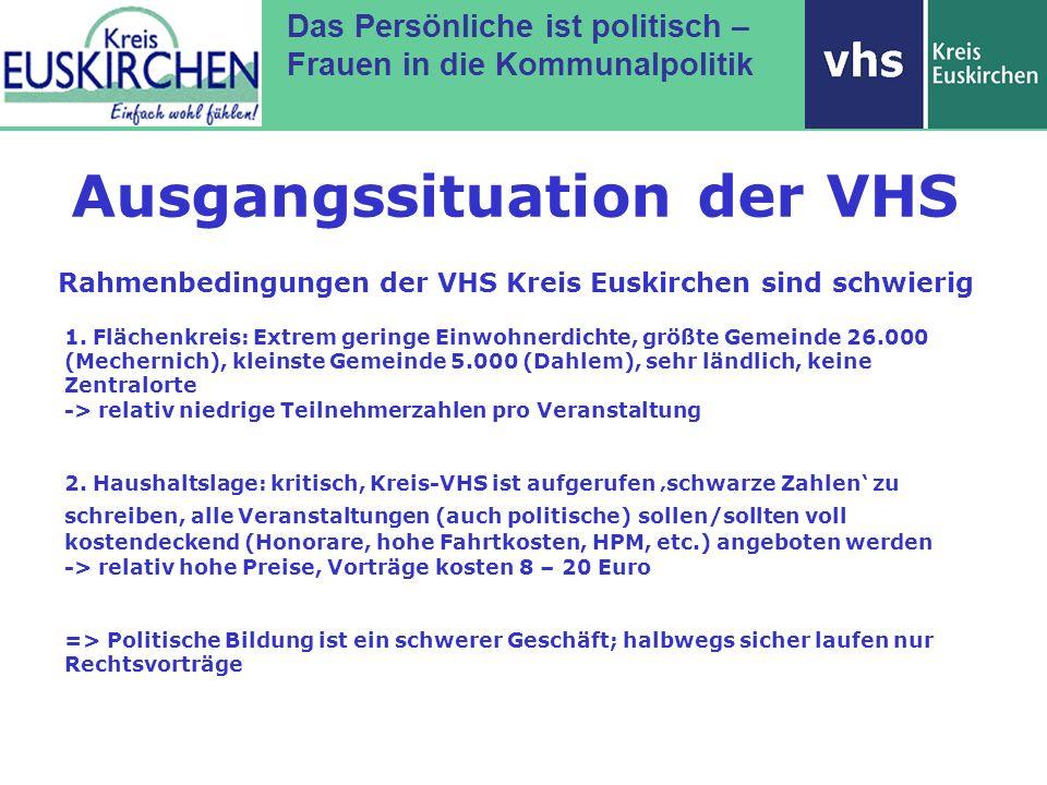 Das Persönliche ist politisch – Frauen in die Kommunalpolitik Ausgangssituation der VHS Rahmenbedingungen der VHS Kreis Euskirchen sind schwierig 1.