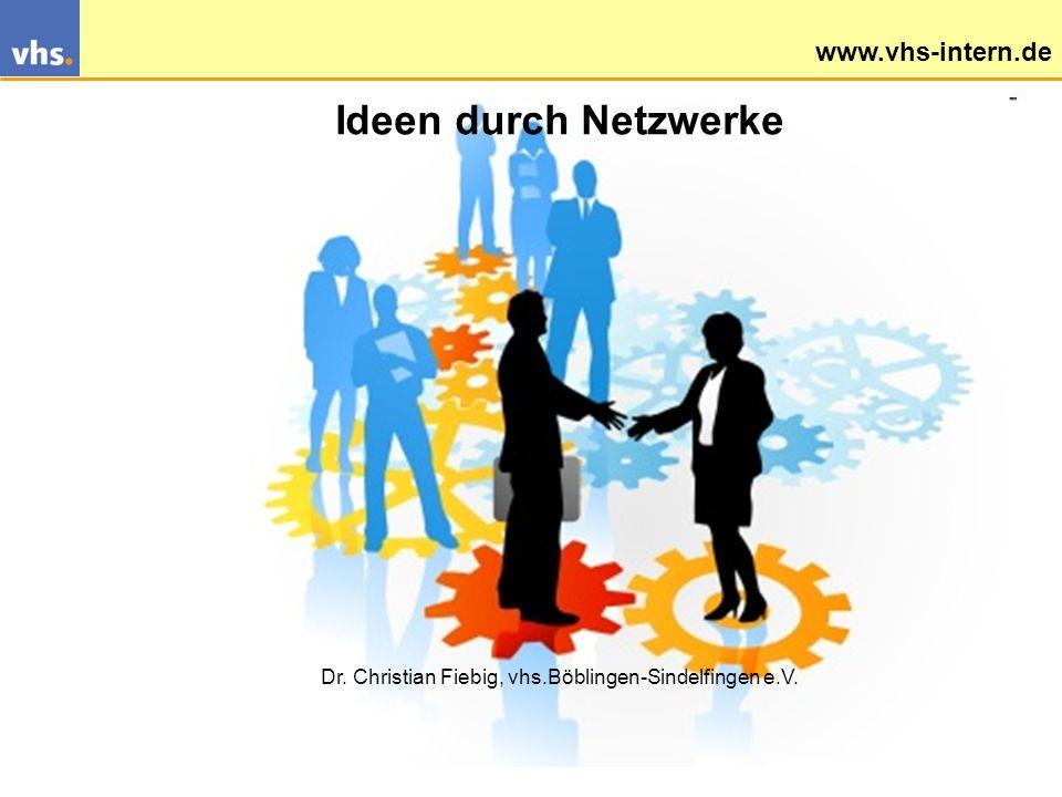 Christian.Fiebig@vhs-aktuell.de Die vhs-Kommunikationspyramide interne lokale Netzwerke: www.vhs-intern.de 967 vhs (1) 4.000 Außenstellen (4) 7.679 Mitarbeiter (8) 191.000 Dozenten (50) 9.000.000 Kunden (9307)