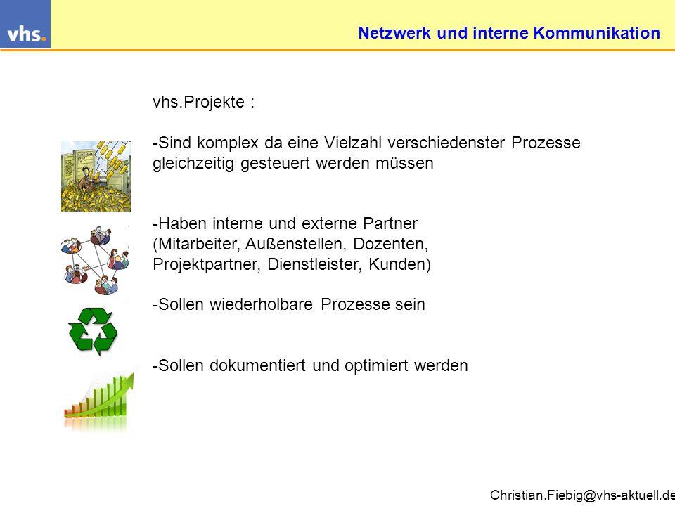 Christian.Fiebig@vhs-aktuell.de Schüler VZ