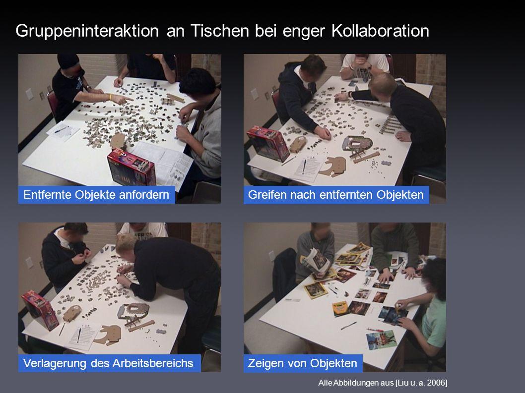 Gruppeninteraktion an Tischen bei enger Kollaboration Entfernte Objekte anfordern Greifen nach entfernten Objekten Zeigen von Objekten Verlagerung des Arbeitsbereichs Alle Abbildungen aus [Liu u.