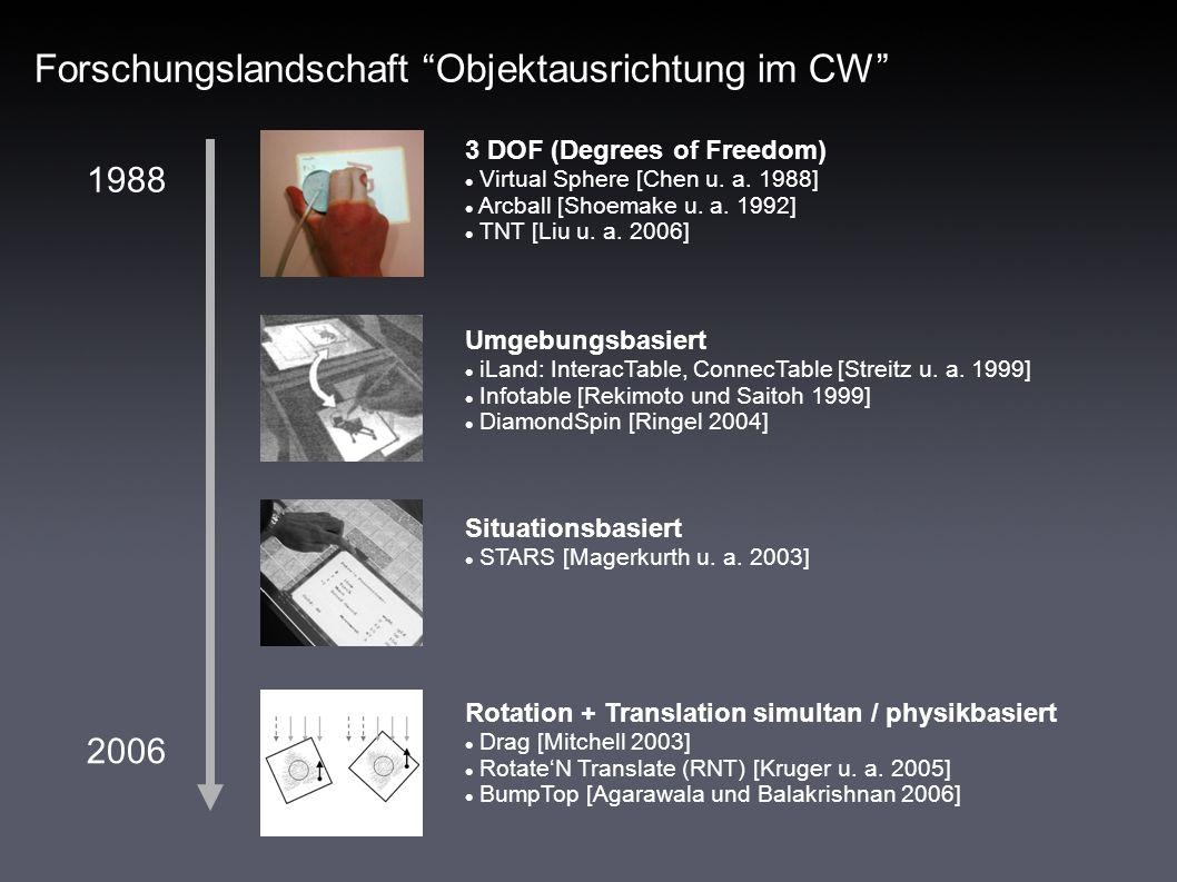 Forschungslandschaft Objektausrichtung im CW Umgebungsbasiert iLand: InteracTable, ConnecTable [Streitz u.