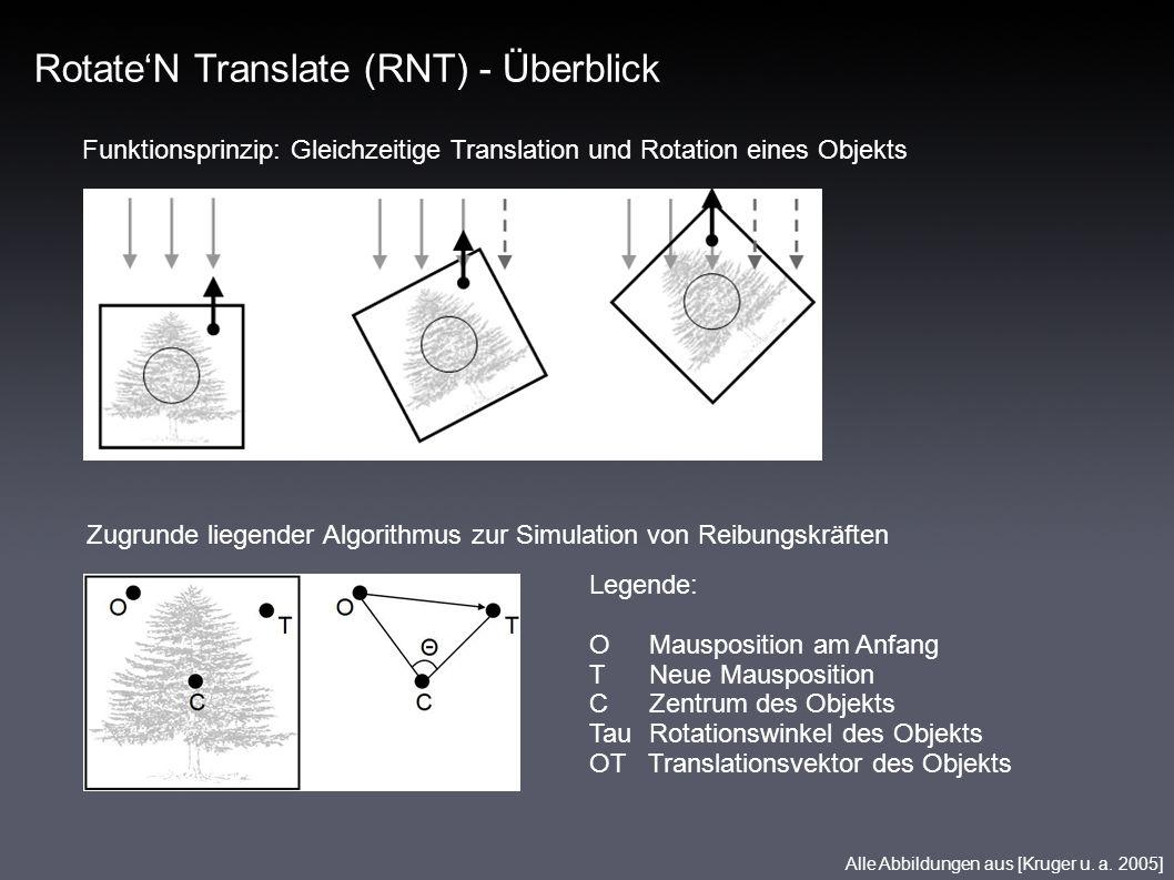 RotateN Translate (RNT) - Video