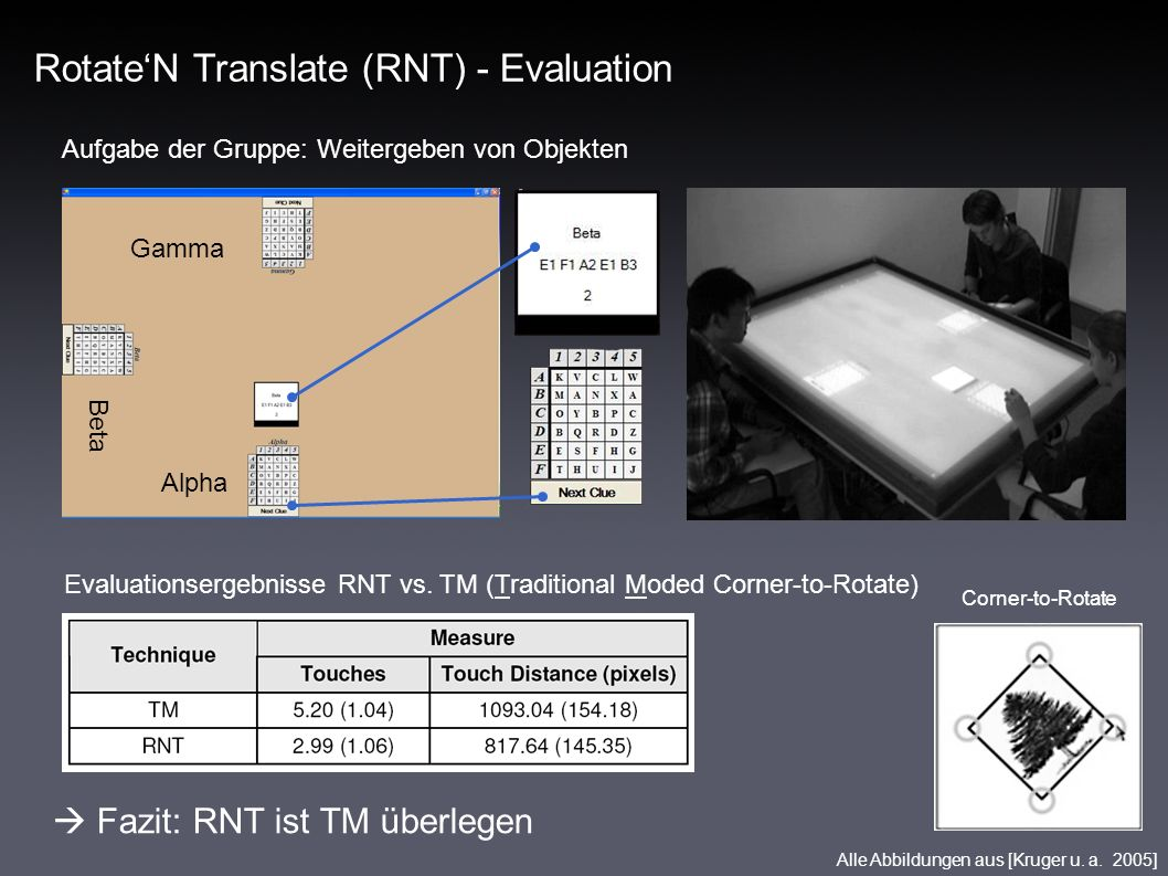 RotateN Translate (RNT) - Evaluation Evaluationsergebnisse RNT vs. TM (Traditional Moded Corner-to-Rotate) Alle Abbildungen aus [Kruger u. a. 2005] Au