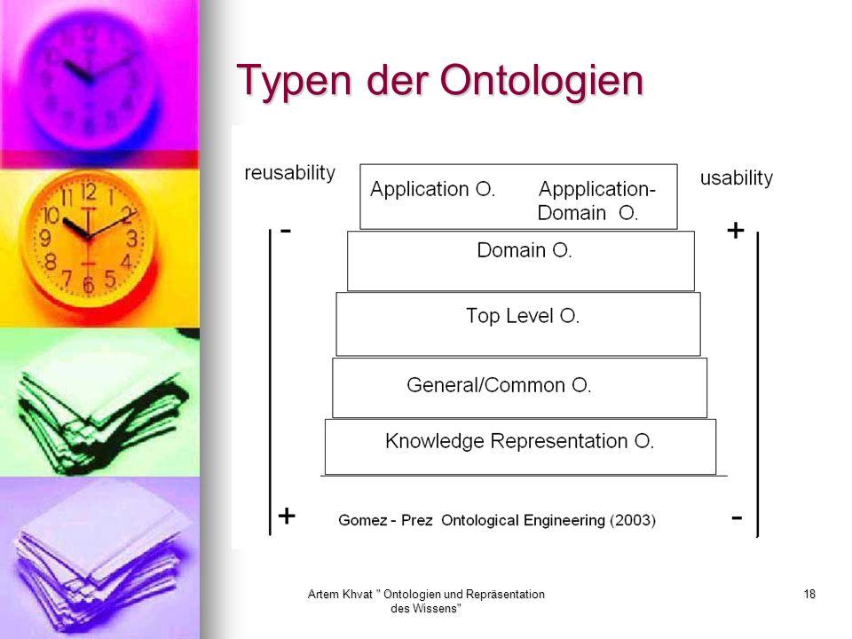 Artem Khvat Ontologien und Repräsentation des Wissens 18 Typen der Ontologien