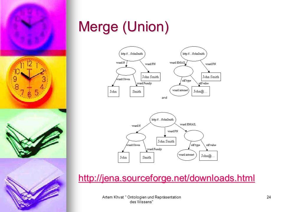Artem Khvat Ontologien und Repräsentation des Wissens 24 Merge (Union) http://jena.sourceforge.net/downloads.html