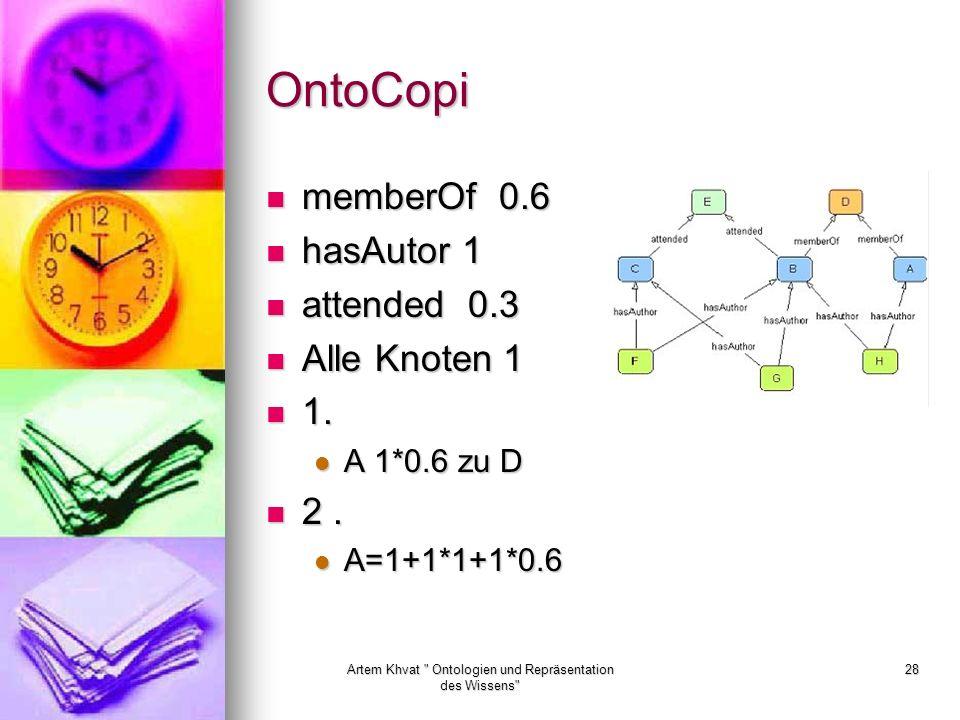 Artem Khvat Ontologien und Repräsentation des Wissens 28 OntoCopi memberOf 0.6 memberOf 0.6 hasAutor 1 hasAutor 1 attended 0.3 attended 0.3 Alle Knoten 1 Alle Knoten 1 1.