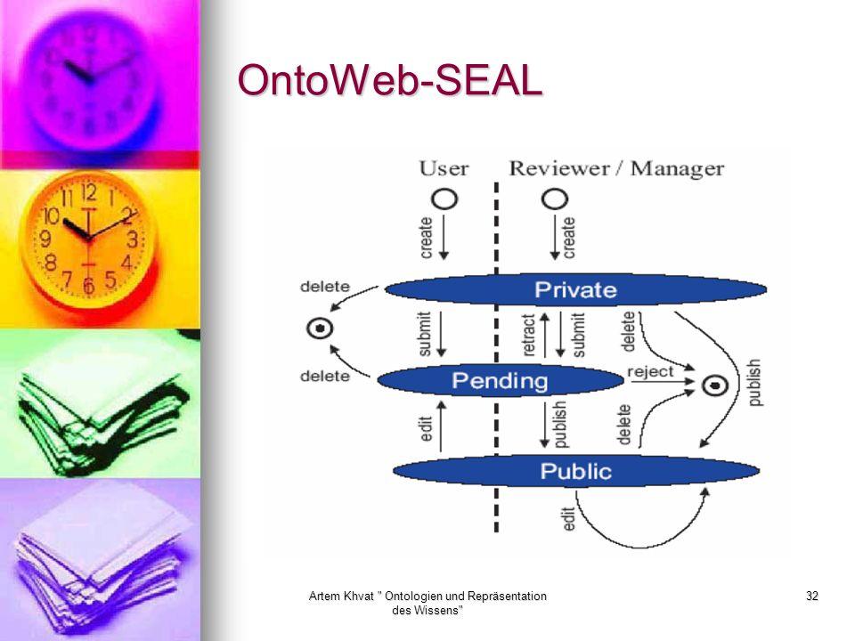 Artem Khvat Ontologien und Repräsentation des Wissens 32 OntoWeb-SEAL