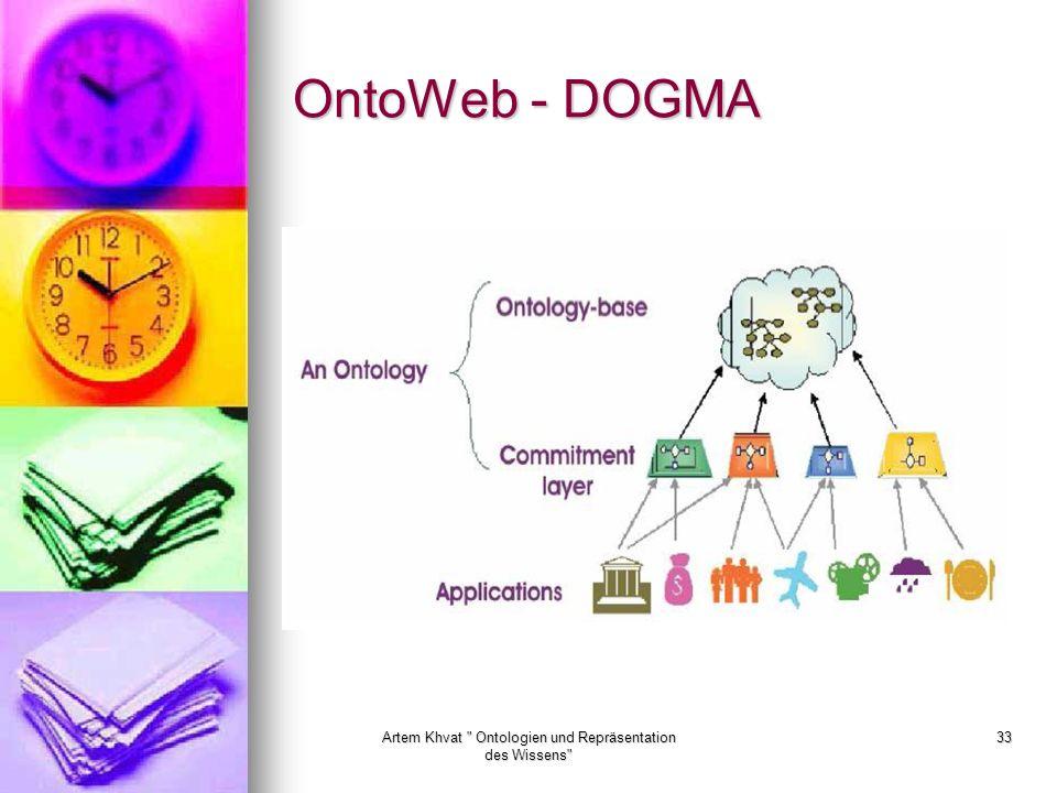 Artem Khvat Ontologien und Repräsentation des Wissens 33 OntoWeb - DOGMA