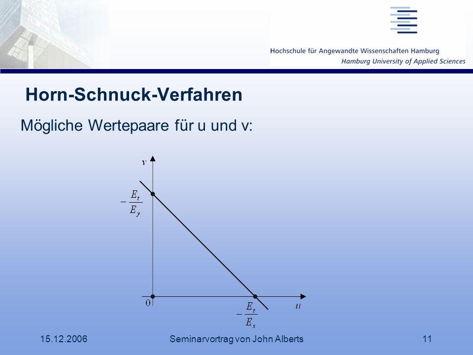 15.12.2006Seminarvortrag von John Alberts11 Horn-Schnuck-Verfahren Mögliche Wertepaare für u und v:
