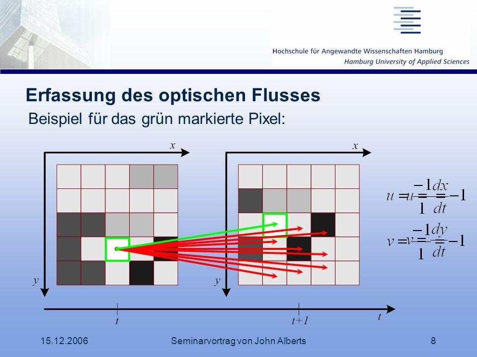 15.12.2006Seminarvortrag von John Alberts8 Erfassung des optischen Flusses Beispiel für das grün markierte Pixel: