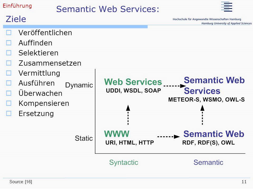 11 Semantic Web Services: Ziele Veröffentlichen Auffinden Selektieren Zusammensetzen Vermittlung Ausführen Überwachen Kompensieren Ersetzung Source: [
