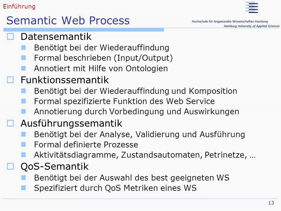13 Semantic Web Process Datensemantik Benötigt bei der Wiederauffindung Formal beschrieben (Input/Output) Annotiert mit Hilfe von Ontologien Funktions