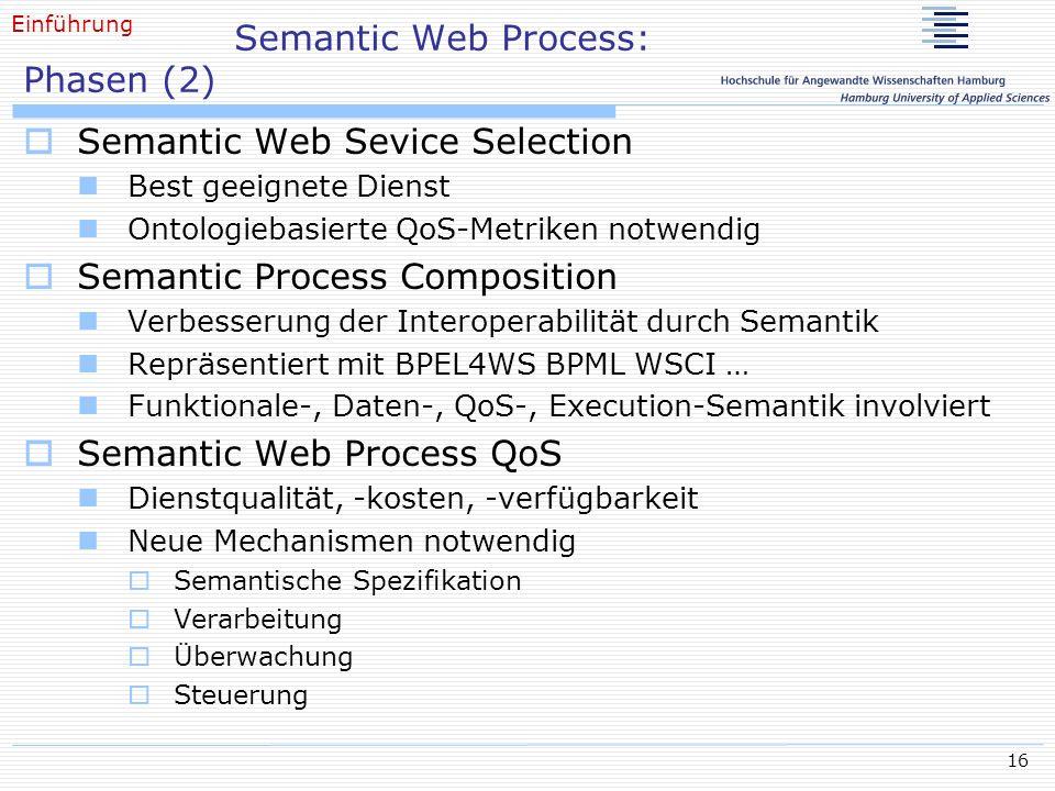 16 Semantic Web Process: Phasen (2) Semantic Web Sevice Selection Best geeignete Dienst Ontologiebasierte QoS-Metriken notwendig Semantic Process Comp