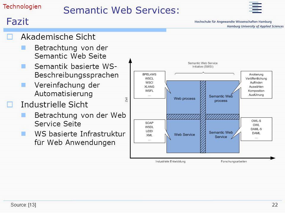 22 Semantic Web Services: Fazit Akademische Sicht Betrachtung von der Semantic Web Seite Semantik basierte WS- Beschreibungssprachen Vereinfachung der