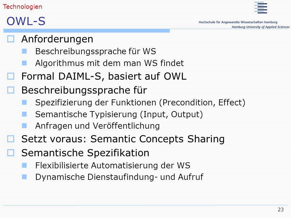 23 OWL-S Anforderungen Beschreibungssprache für WS Algorithmus mit dem man WS findet Formal DAIML-S, basiert auf OWL Beschreibungssprache für Spezifiz