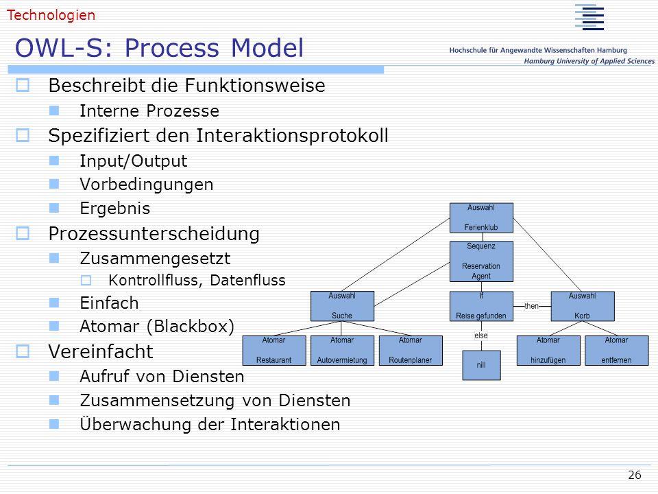 26 OWL-S: Process Model Beschreibt die Funktionsweise Interne Prozesse Spezifiziert den Interaktionsprotokoll Input/Output Vorbedingungen Ergebnis Pro
