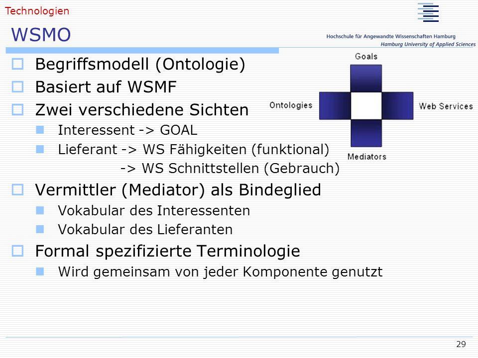 29 WSMO Begriffsmodell (Ontologie) Basiert auf WSMF Zwei verschiedene Sichten Interessent -> GOAL Lieferant -> WS Fähigkeiten (funktional) -> WS Schni
