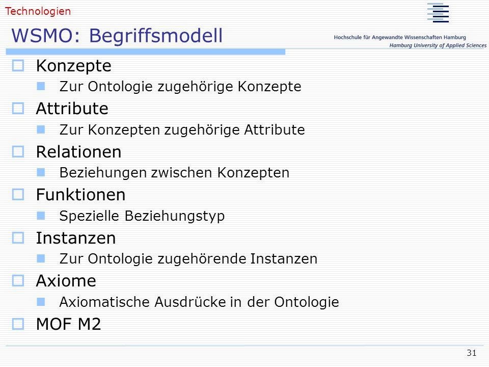 31 WSMO: Begriffsmodell Konzepte Zur Ontologie zugehörige Konzepte Attribute Zur Konzepten zugehörige Attribute Relationen Beziehungen zwischen Konzep