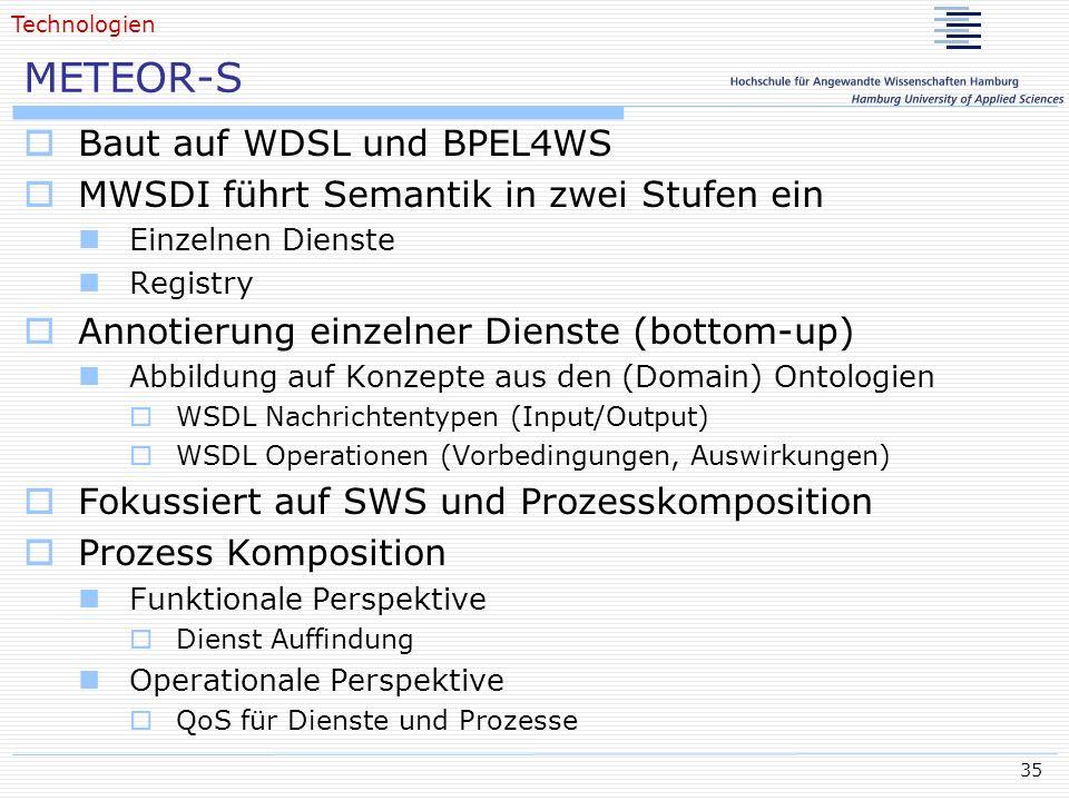 35 METEOR-S Baut auf WDSL und BPEL4WS MWSDI führt Semantik in zwei Stufen ein Einzelnen Dienste Registry Annotierung einzelner Dienste (bottom-up) Abb
