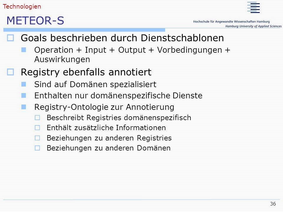 36 METEOR-S Goals beschrieben durch Dienstschablonen Operation + Input + Output + Vorbedingungen + Auswirkungen Registry ebenfalls annotiert Sind auf