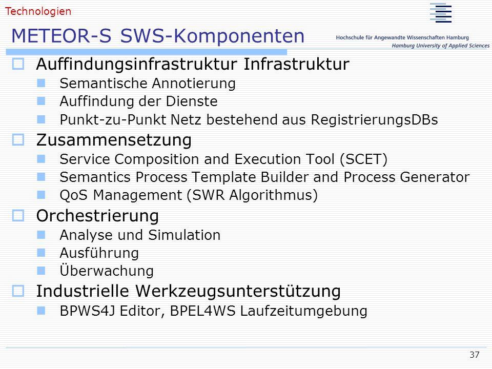 37 METEOR-S SWS-Komponenten Auffindungsinfrastruktur Infrastruktur Semantische Annotierung Auffindung der Dienste Punkt-zu-Punkt Netz bestehend aus Re