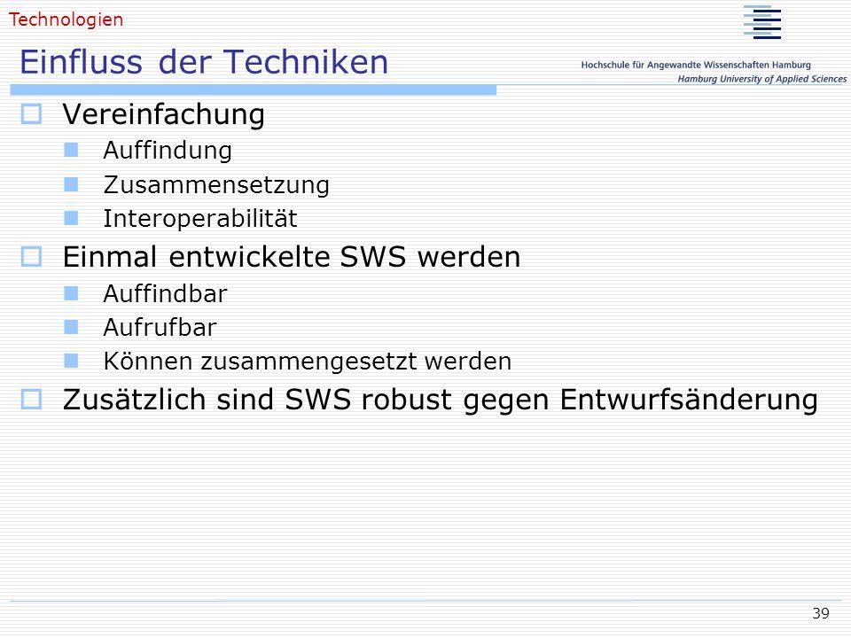 39 Einfluss der Techniken Vereinfachung Auffindung Zusammensetzung Interoperabilität Einmal entwickelte SWS werden Auffindbar Aufrufbar Können zusamme
