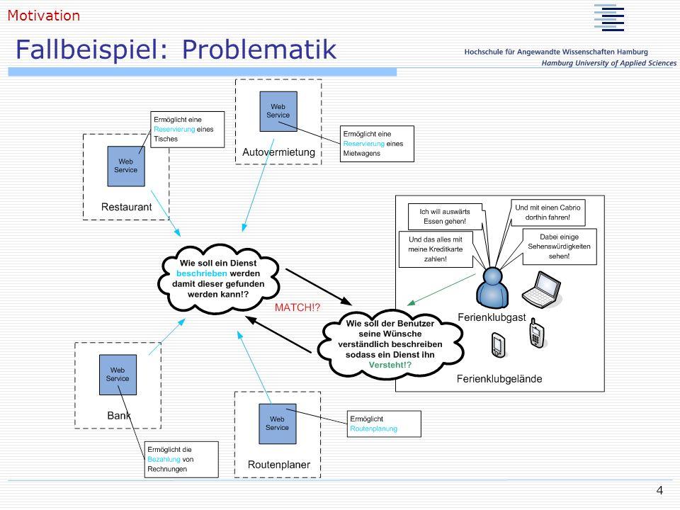 25 OWL-S: Service Profile Nichtfunktionale Eigenschaften Name Dienstbeschreibung Dienstkategorie QoS… Funktionale Eigenschaften Informationstransformation Inputs Outputs Zustandsänderung Vorbedingungen Auswirkungen Vereinfacht Auffinden Technologien