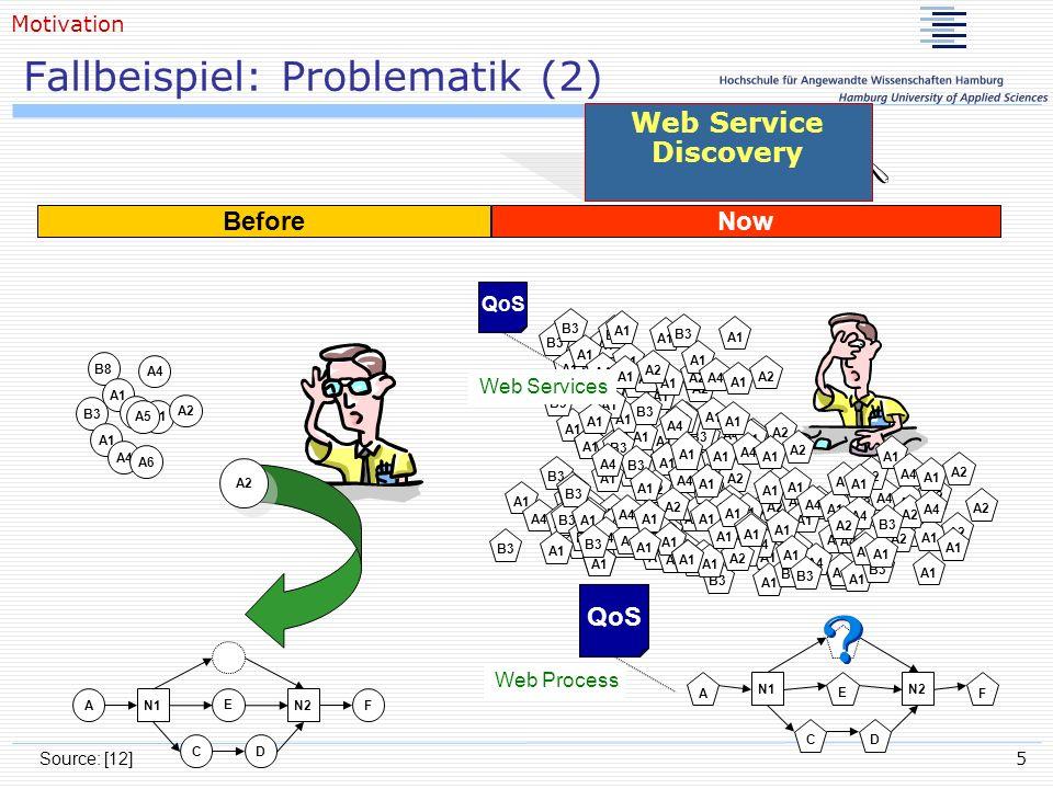 16 Semantic Web Process: Phasen (2) Semantic Web Sevice Selection Best geeignete Dienst Ontologiebasierte QoS-Metriken notwendig Semantic Process Composition Verbesserung der Interoperabilität durch Semantik Repräsentiert mit BPEL4WS BPML WSCI … Funktionale-, Daten-, QoS-, Execution-Semantik involviert Semantic Web Process QoS Dienstqualität, -kosten, -verfügbarkeit Neue Mechanismen notwendig Semantische Spezifikation Verarbeitung Überwachung Steuerung Einführung