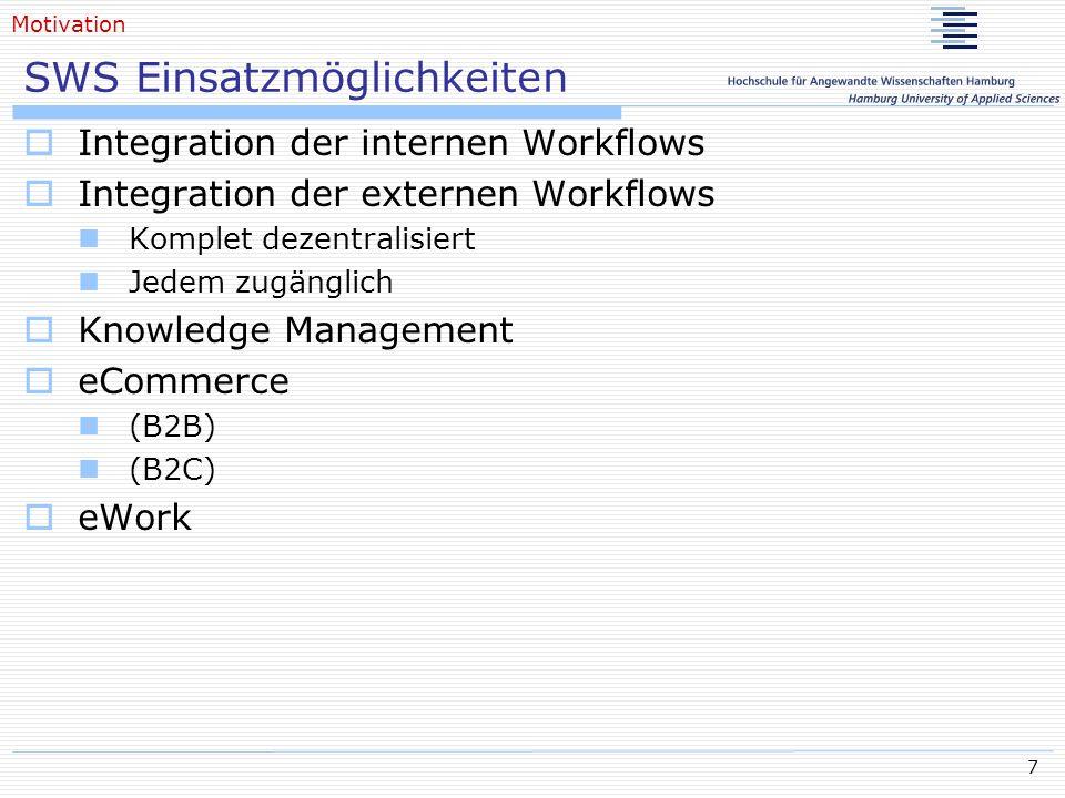 7 SWS Einsatzmöglichkeiten Integration der internen Workflows Integration der externen Workflows Komplet dezentralisiert Jedem zugänglich Knowledge Ma