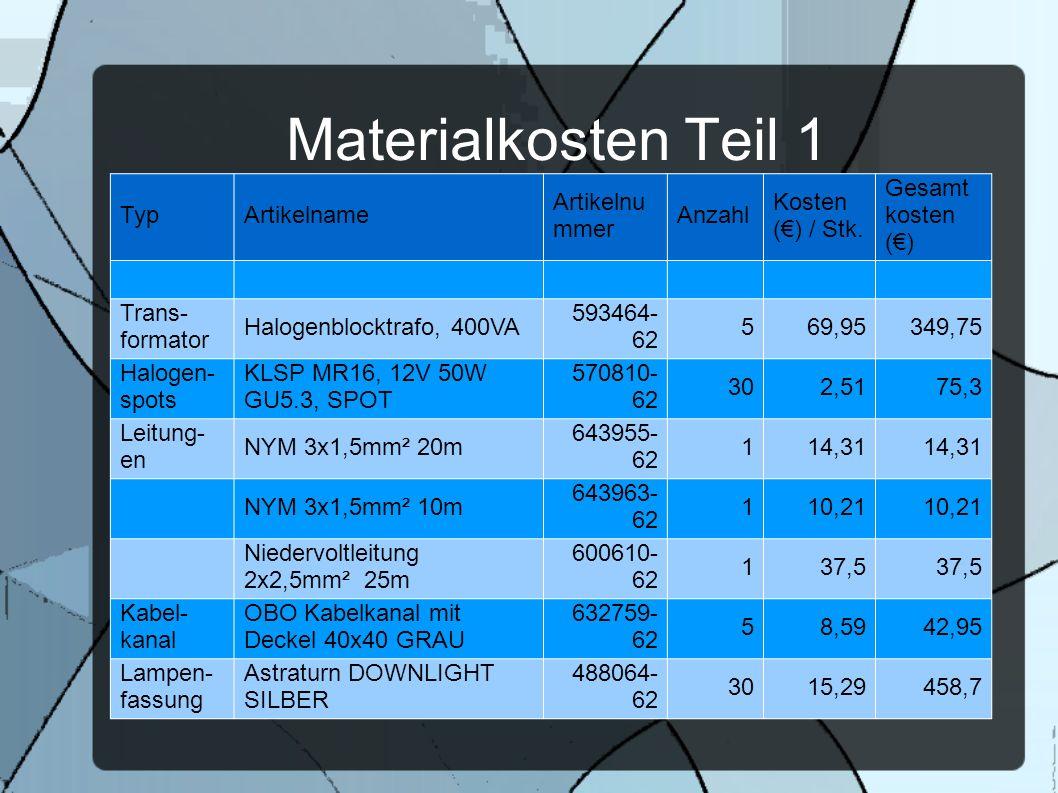 Materialkosten Teil 1 TypArtikelname Artikelnu mmer Anzahl Kosten () / Stk. Gesamt kosten () Trans- formator Halogenblocktrafo, 400VA 593464- 62 569,9