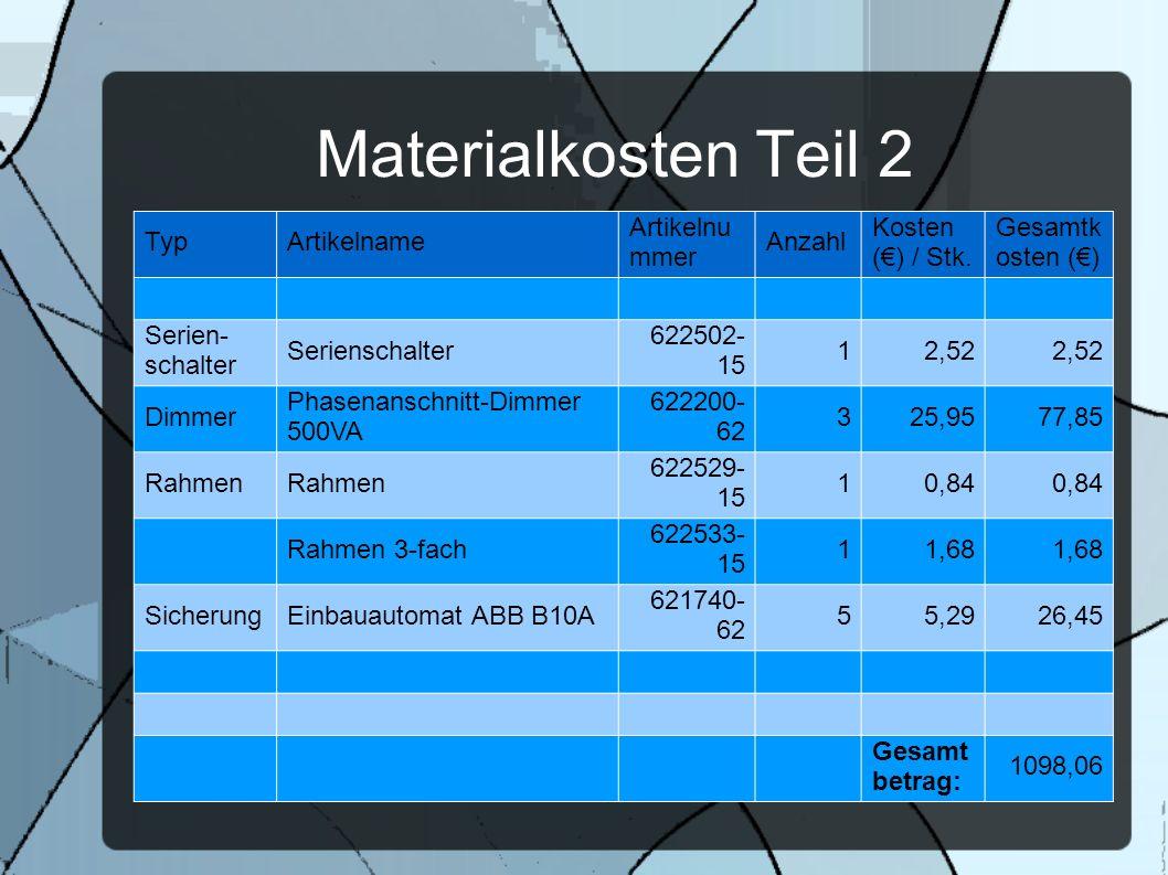Materialkosten Teil 2 TypArtikelname Artikelnu mmer Anzahl Kosten () / Stk. Gesamtk osten () Serien- schalter Serienschalter 622502- 15 12,52 Dimmer P