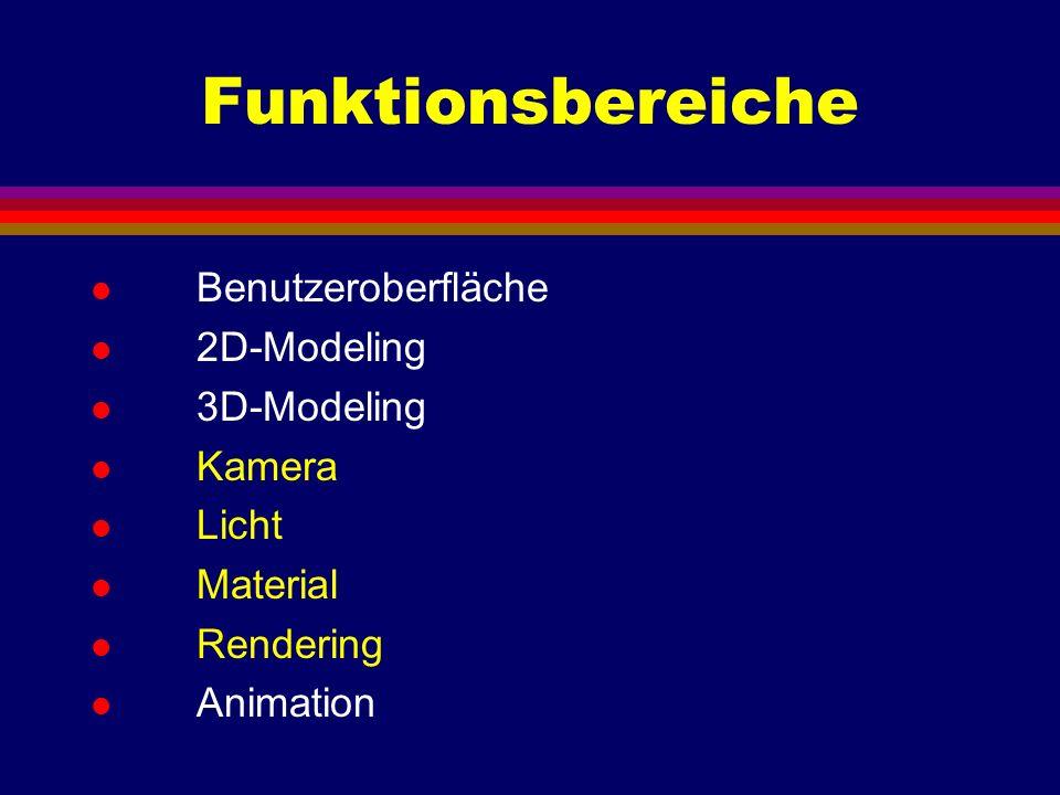 Funktionsbereiche l Benutzeroberfläche l 2D-Modeling l 3D-Modeling l Kamera l Licht l Material l Rendering l Animation