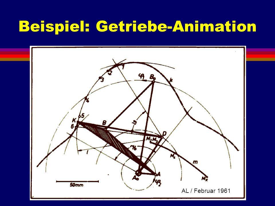 Beispiel: Getriebe-Animation AL / Februar 1961