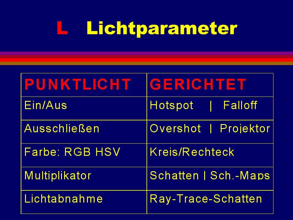 L Lichtparameter