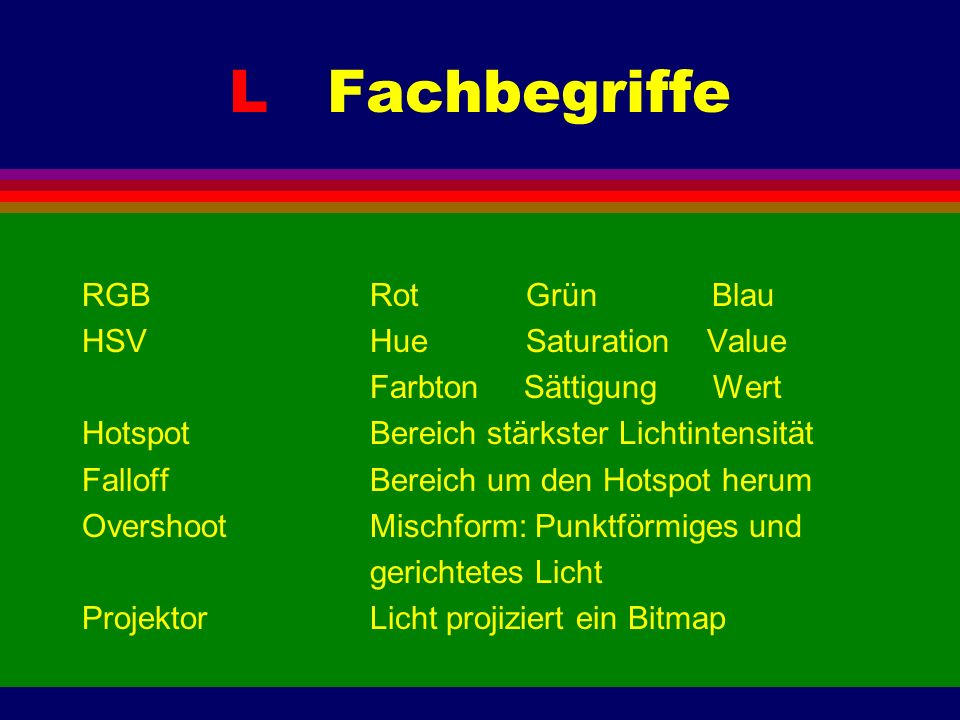 L Fachbegriffe RGBRot Grün Blau HSVHue Saturation Value Farbton Sättigung Wert HotspotBereich stärkster Lichtintensität FalloffBereich um den Hotspot herum OvershootMischform: Punktförmiges und gerichtetes Licht ProjektorLicht projiziert ein Bitmap