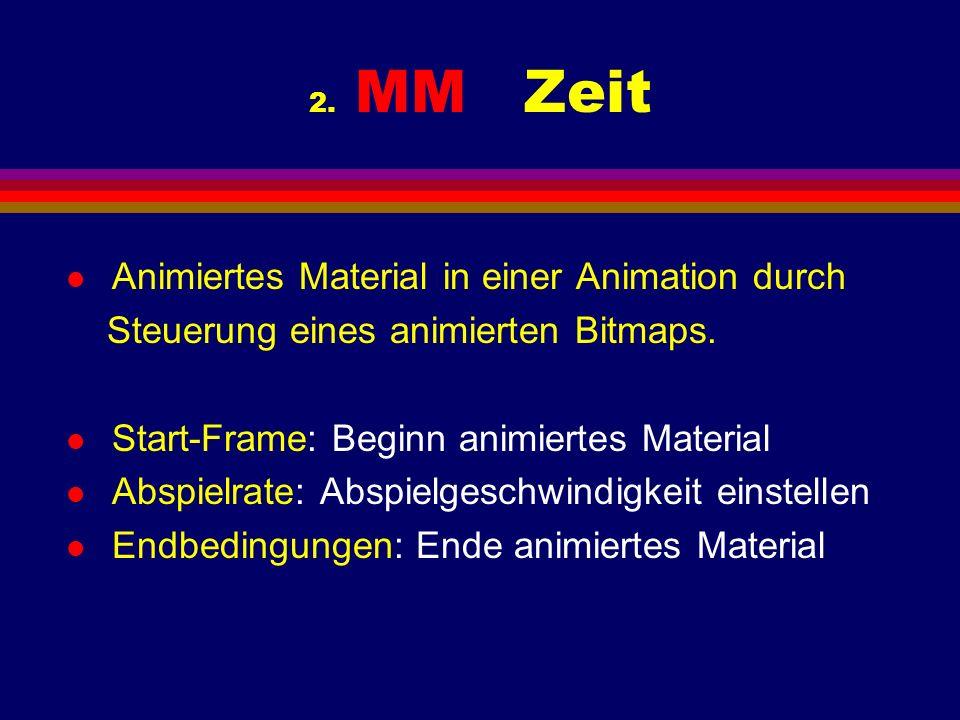 2. MM Zeit l Animiertes Material in einer Animation durch Steuerung eines animierten Bitmaps. l Start-Frame: Beginn animiertes Material l Abspielrate: