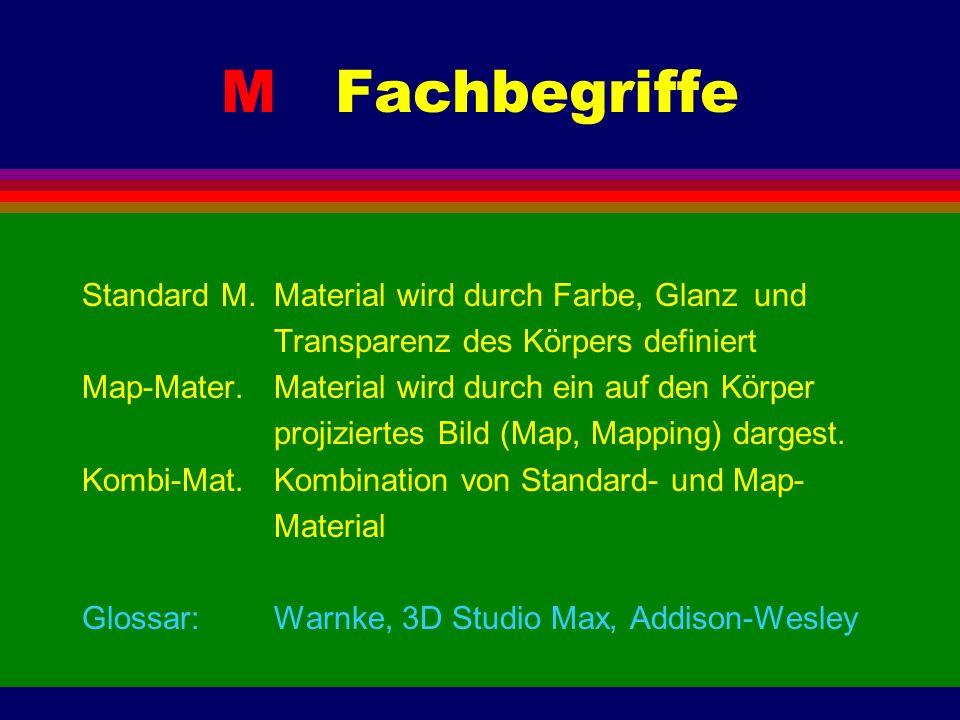 M Fachbegriffe Standard M. Material wird durch Farbe, Glanzund Transparenz des Körpers definiert Map-Mater.Material wird durch ein auf den Körper proj