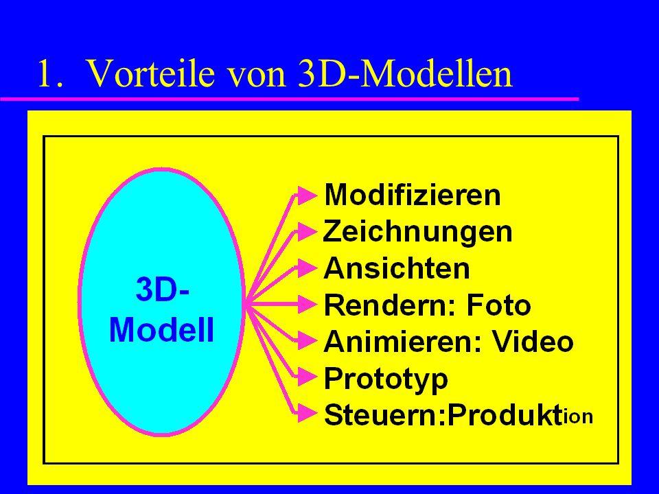 1. Vorteile von 3D-Modellen