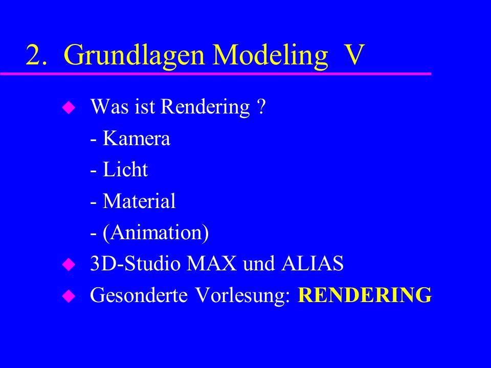 2. Grundlagen Modeling V Was ist Rendering .