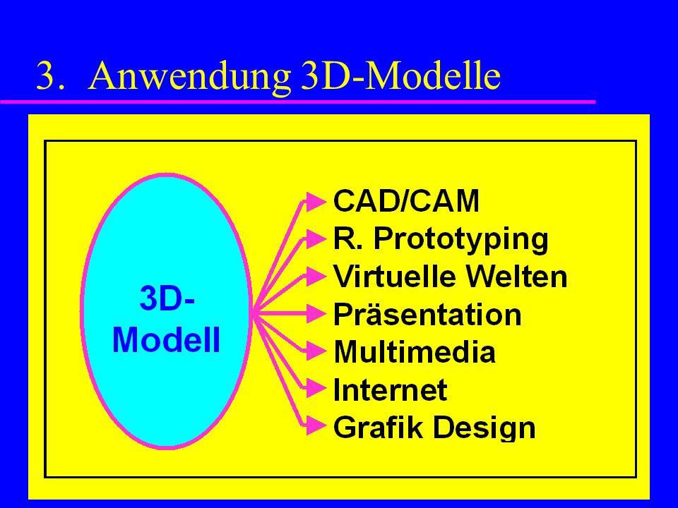 3. Anwendung 3D-Modelle